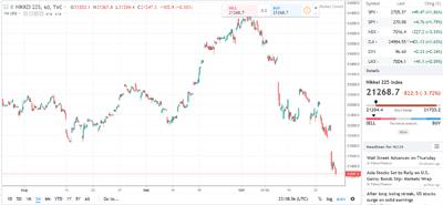 アマノ 株価